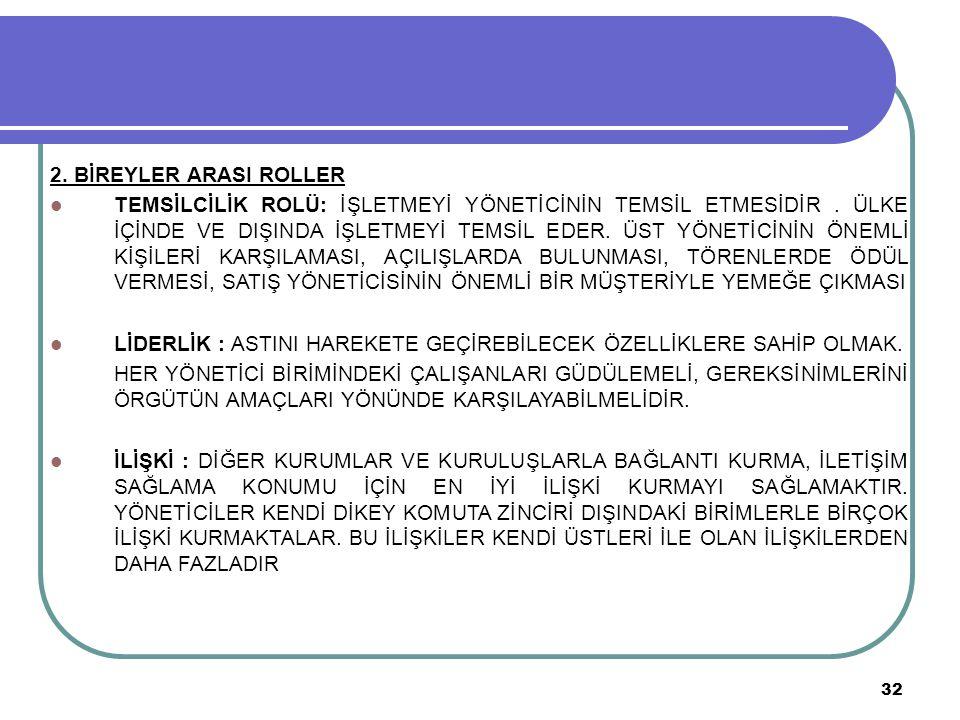2. BİREYLER ARASI ROLLER