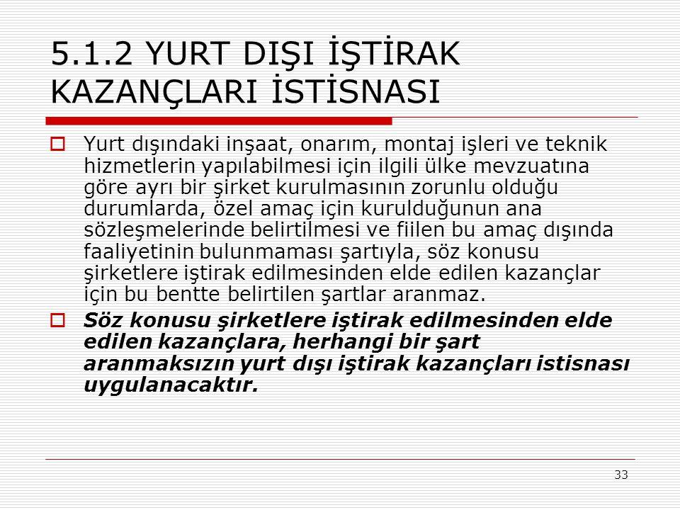 5.1.2 YURT DIŞI İŞTİRAK KAZANÇLARI İSTİSNASI