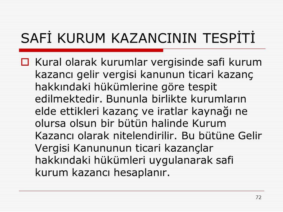 SAFİ KURUM KAZANCININ TESPİTİ