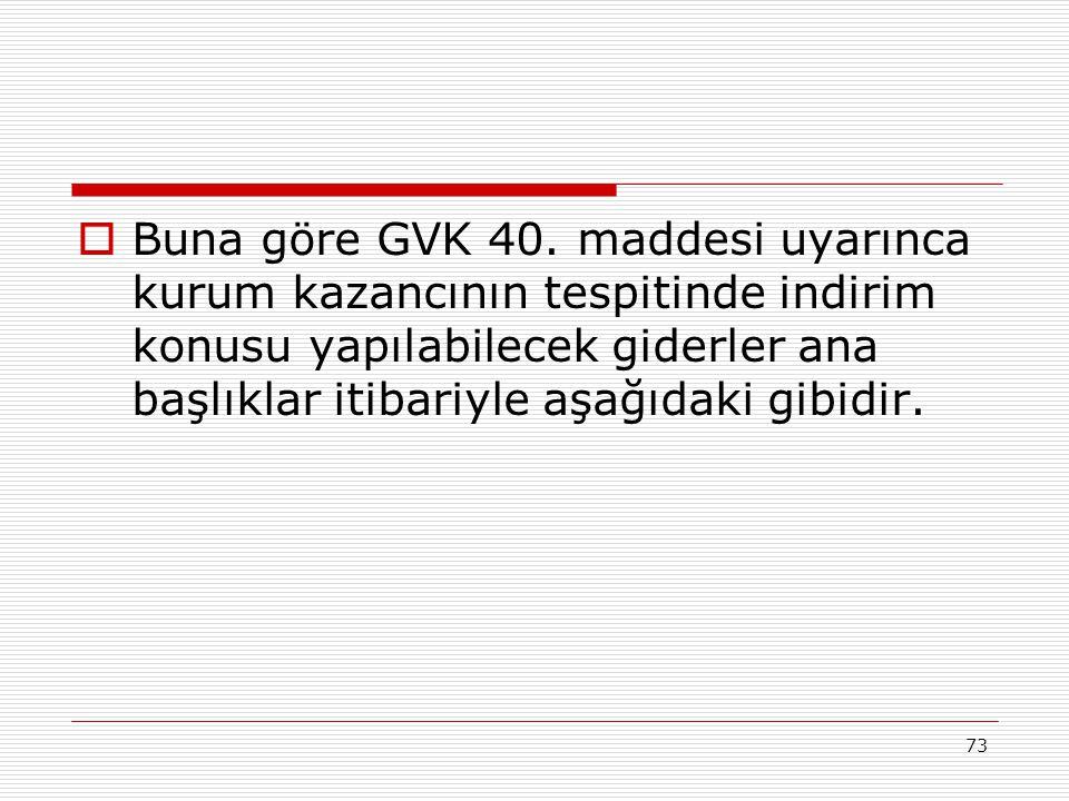 Buna göre GVK 40.