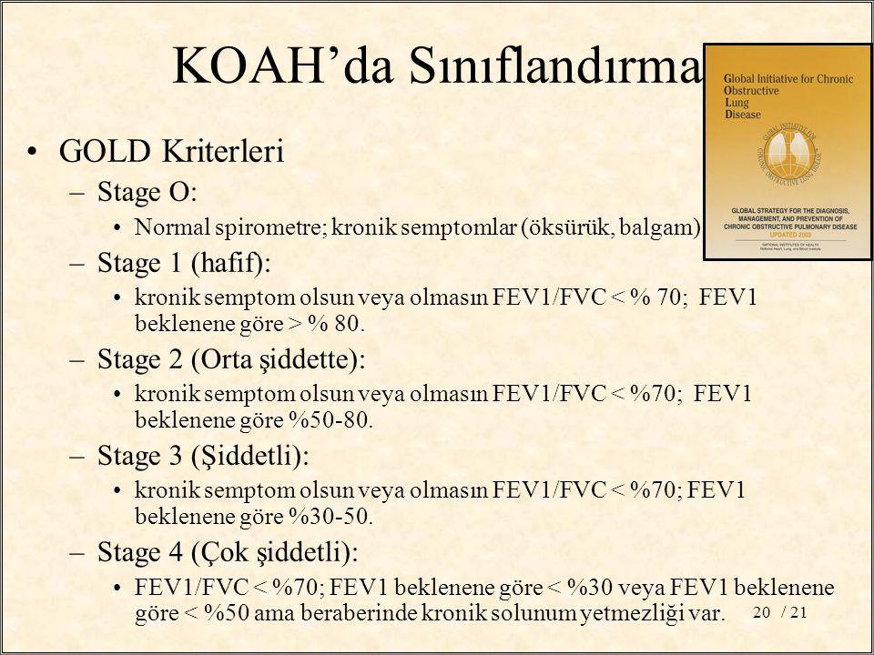 KOAH'da Sınıflandırma