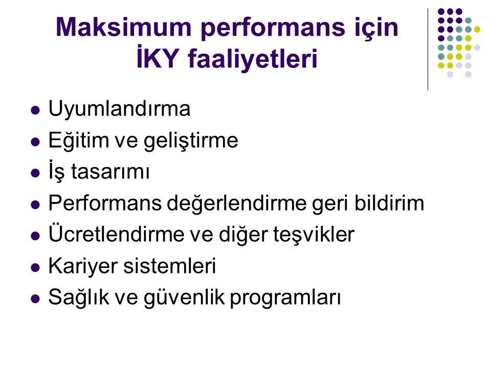 Maksimum performans için İKY faaliyetleri