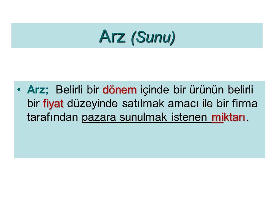 Arz (Sunu)