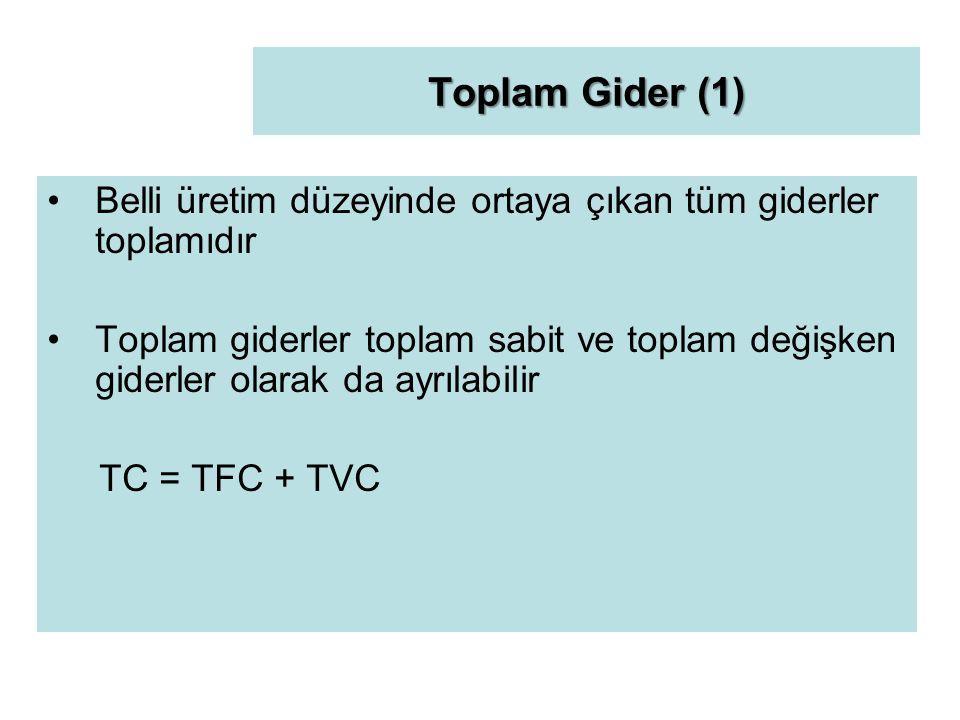 Toplam Gider (1) Belli üretim düzeyinde ortaya çıkan tüm giderler toplamıdır.