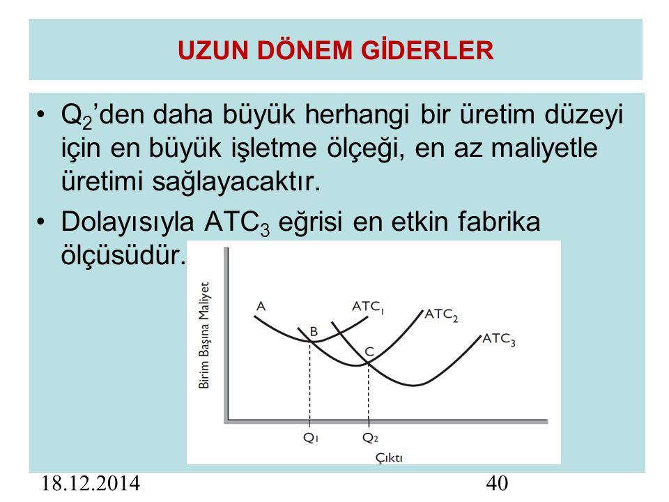 Dolayısıyla ATC3 eğrisi en etkin fabrika ölçüsüdür.