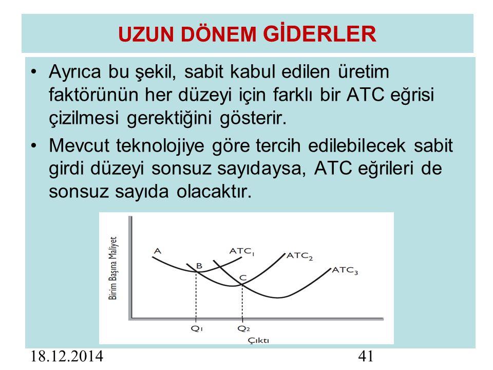UZUN DÖNEM GİDERLER Ayrıca bu şekil, sabit kabul edilen üretim faktörünün her düzeyi için farklı bir ATC eğrisi çizilmesi gerektiğini gösterir.