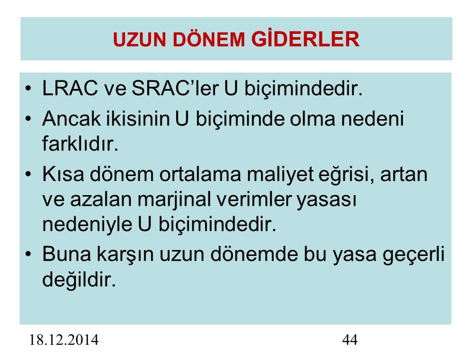 LRAC ve SRAC'ler U biçimindedir.