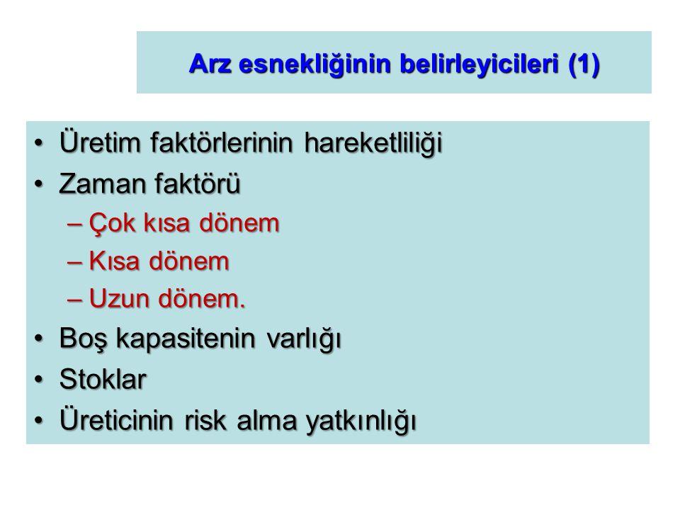 Arz esnekliğinin belirleyicileri (1)