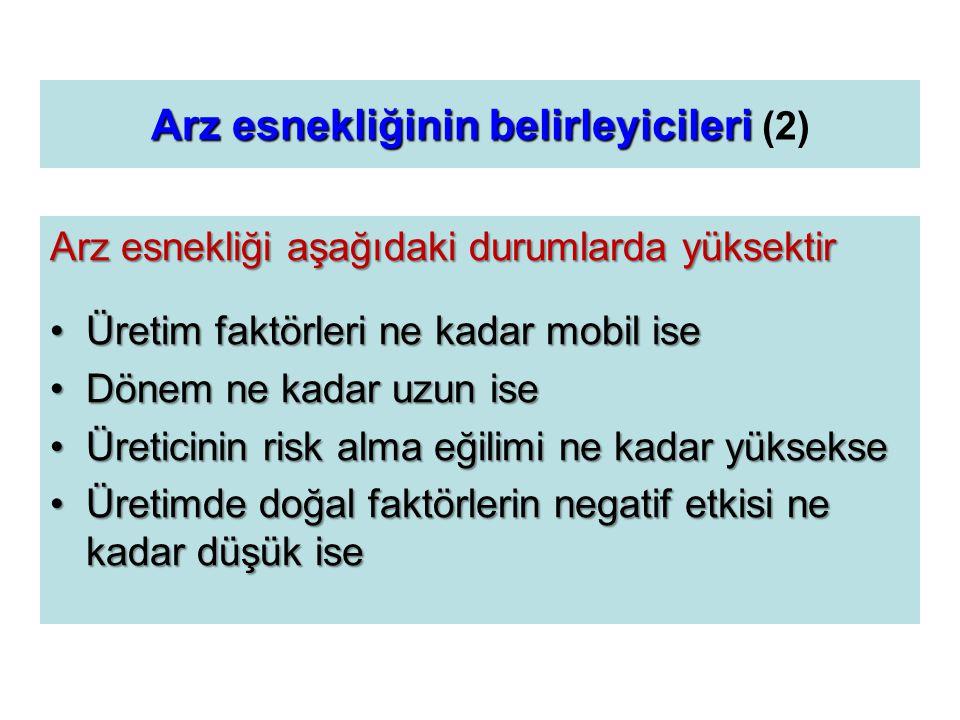 Arz esnekliğinin belirleyicileri (2)