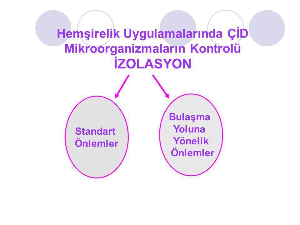 Hemşirelik Uygulamalarında ÇİD Mikroorganizmaların Kontrolü İZOLASYON