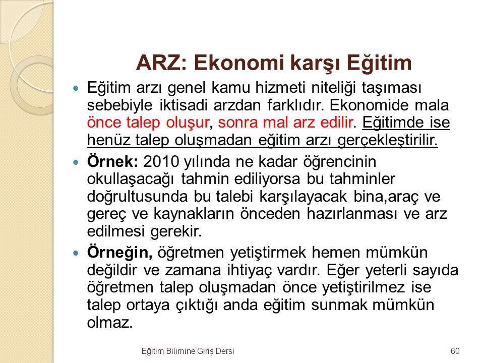 ARZ: Ekonomi karşı Eğitim