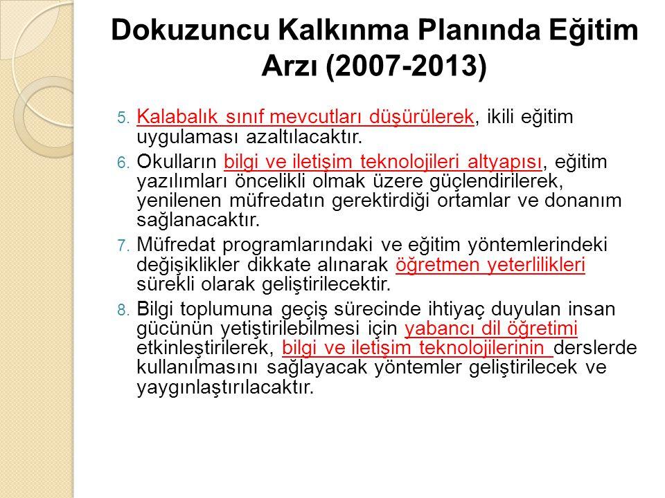 Dokuzuncu Kalkınma Planında Eğitim Arzı (2007-2013)