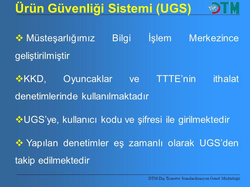 Ürün Güvenliği Sistemi (UGS)