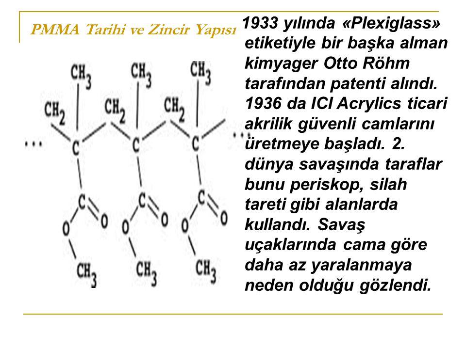 1933 yılında «Plexiglass» etiketiyle bir başka alman kimyager Otto Röhm tarafından patenti alındı. 1936 da ICI Acrylics ticari akrilik güvenli camlarını üretmeye başladı. 2. dünya savaşında taraflar bunu periskop, silah tareti gibi alanlarda kullandı. Savaş uçaklarında cama göre daha az yaralanmaya neden olduğu gözlendi.