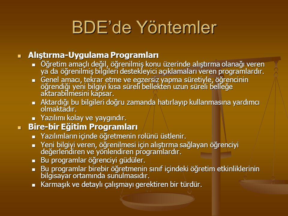 BDE'de Yöntemler Alıştırma-Uygulama Programları