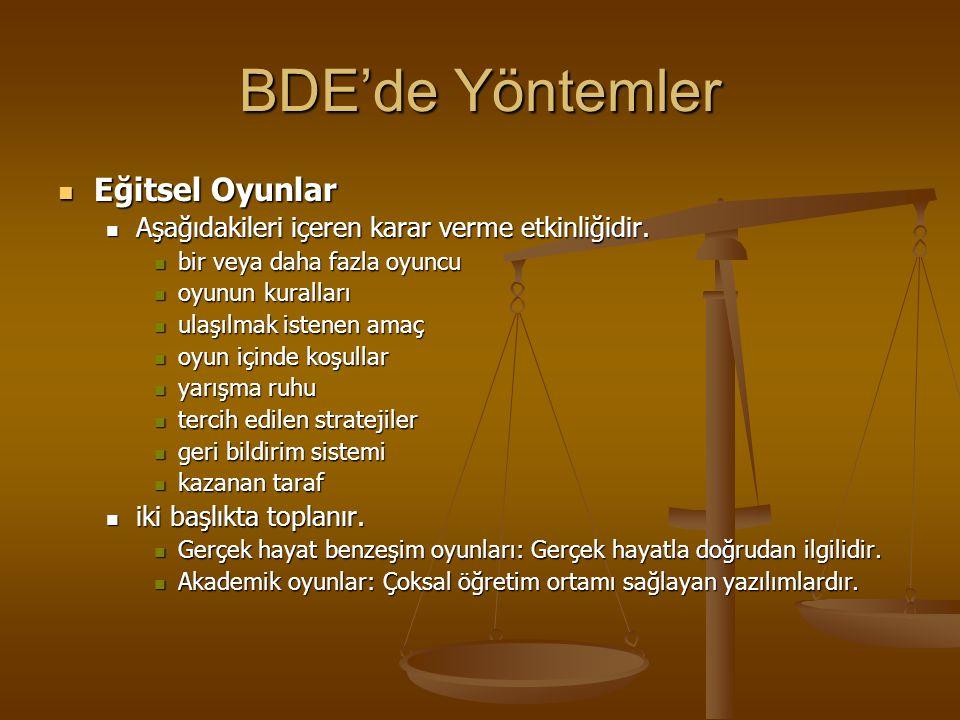 BDE'de Yöntemler Eğitsel Oyunlar