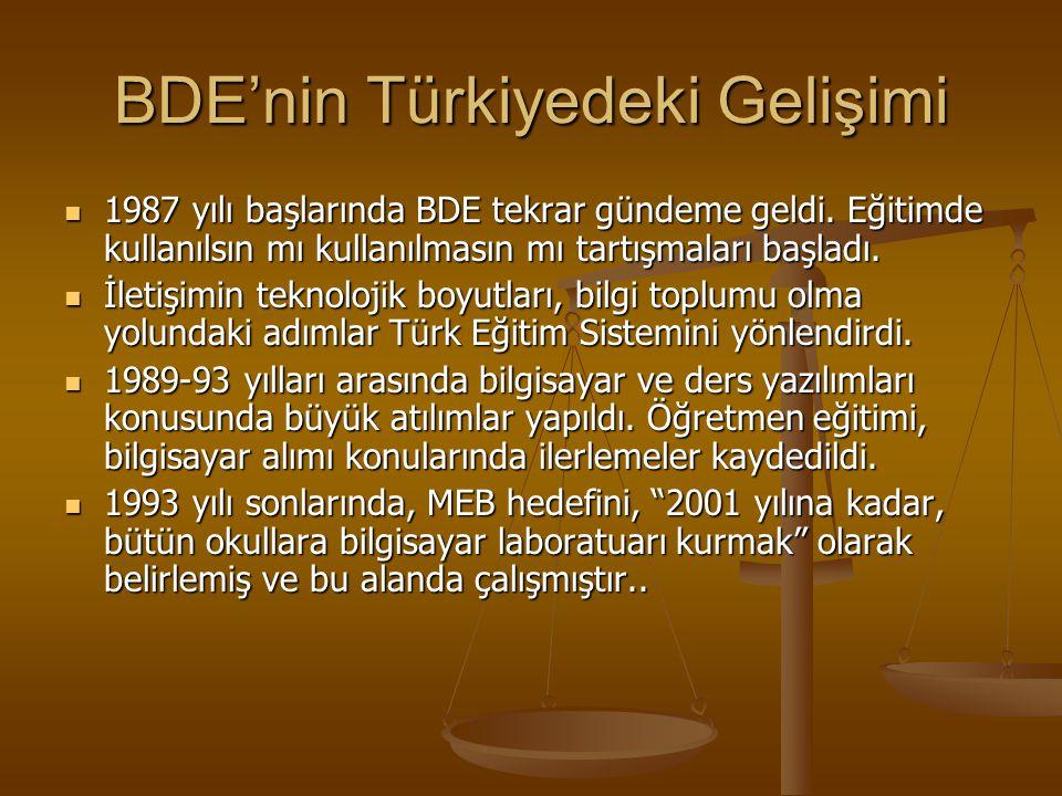 BDE'nin Türkiyedeki Gelişimi