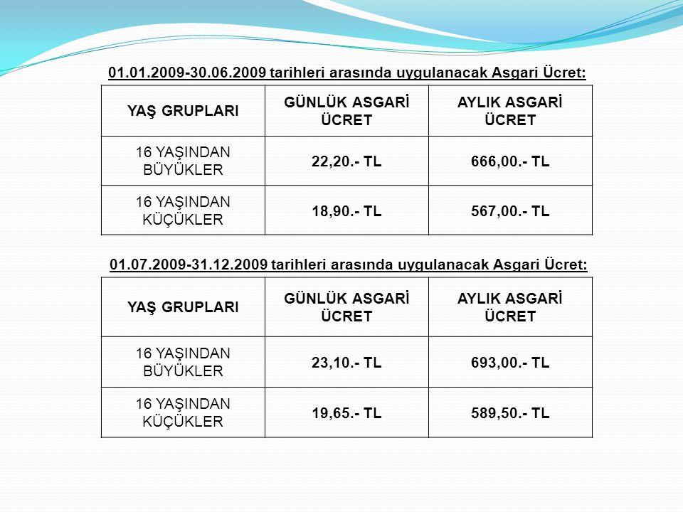 01.01.2009-30.06.2009 tarihleri arasında uygulanacak Asgari Ücret: