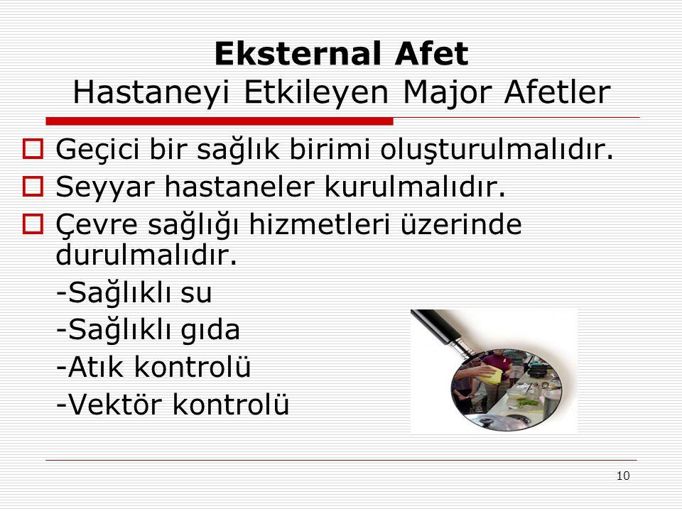 Eksternal Afet Hastaneyi Etkileyen Major Afetler
