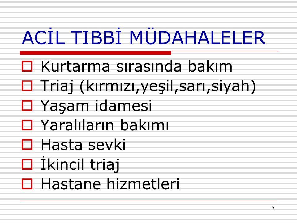 ACİL TIBBİ MÜDAHALELER
