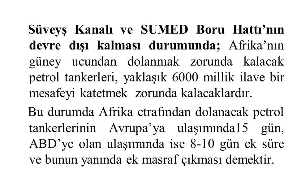 Süveyş Kanalı ve SUMED Boru Hattı'nın devre dışı kalması durumunda; Afrika'nın güney ucundan dolanmak zorunda kalacak petrol tankerleri, yaklaşık 6000 millik ilave bir mesafeyi katetmek zorunda kalacaklardır.