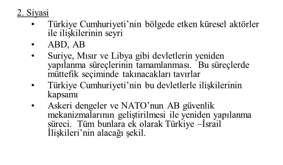 2. Siyasi Türkiye Cumhuriyeti'nin bölgede etken küresel aktörler ile ilişkilerinin seyri. ABD, AB.