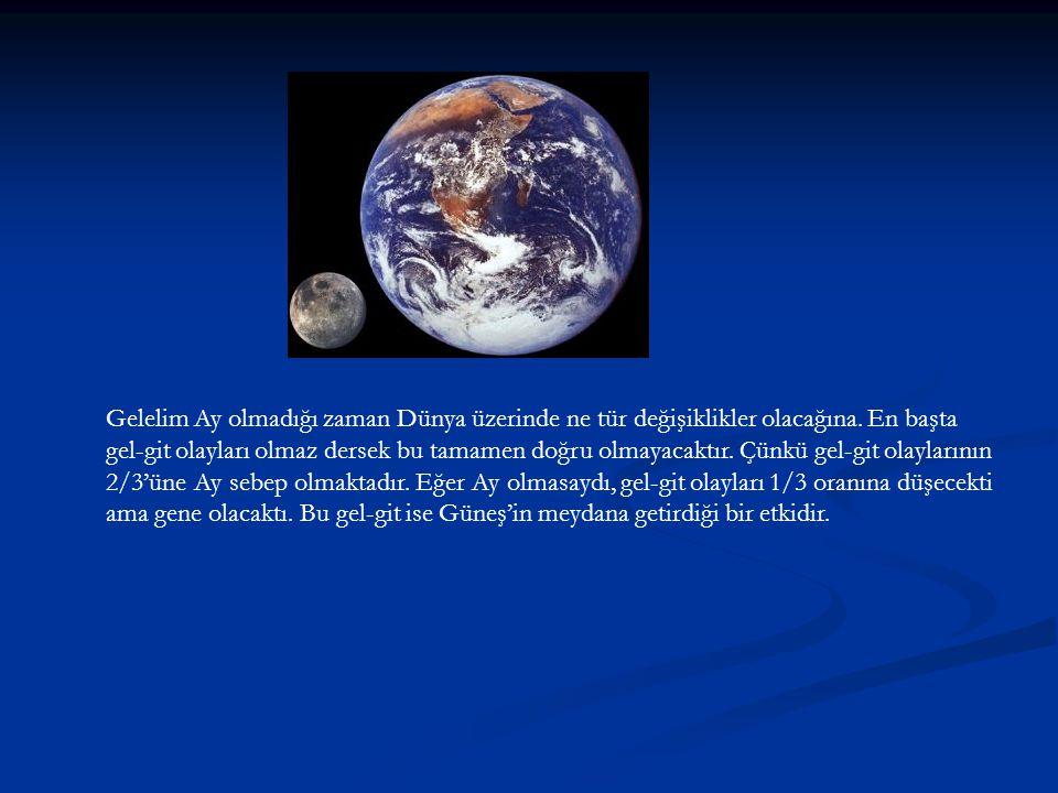 Gelelim Ay olmadığı zaman Dünya üzerinde ne tür değişiklikler olacağına.
