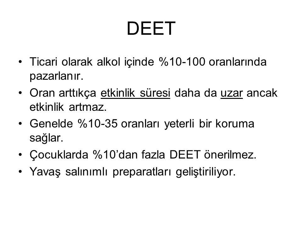 DEET Ticari olarak alkol içinde %10-100 oranlarında pazarlanır.