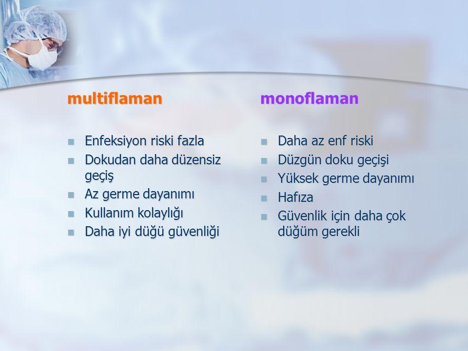 multiflaman monoflaman Enfeksiyon riski fazla