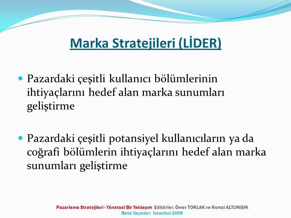 Marka Stratejileri (LİDER)
