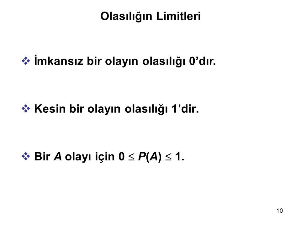 Olasılığın Limitleri İmkansız bir olayın olasılığı 0'dır.
