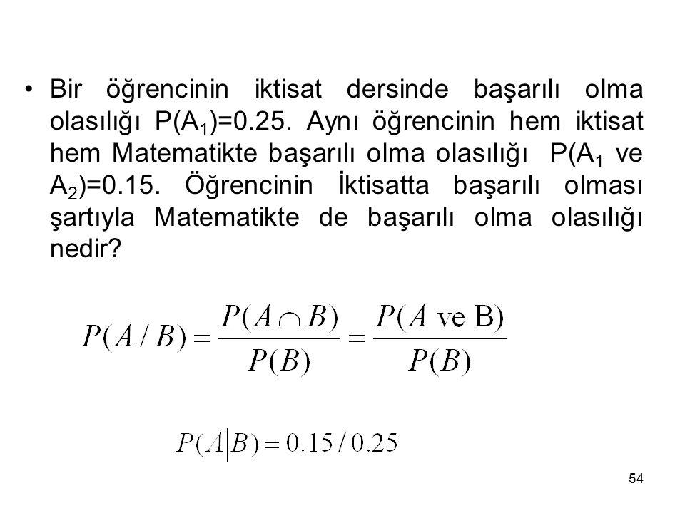 Bir öğrencinin iktisat dersinde başarılı olma olasılığı P(A1)=0. 25