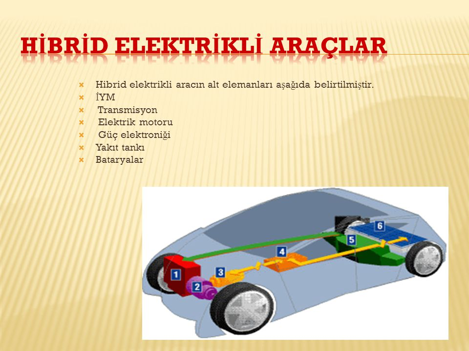 Hİbrİd Elektrİklİ Araçlar