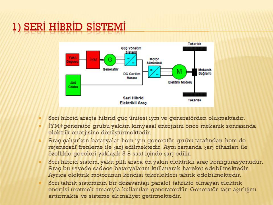 1) Serİ hİbrİd sİstemİ Seri hibrid araçta hibrid güç ünitesi iym ve generatörden oluşmaktadır.