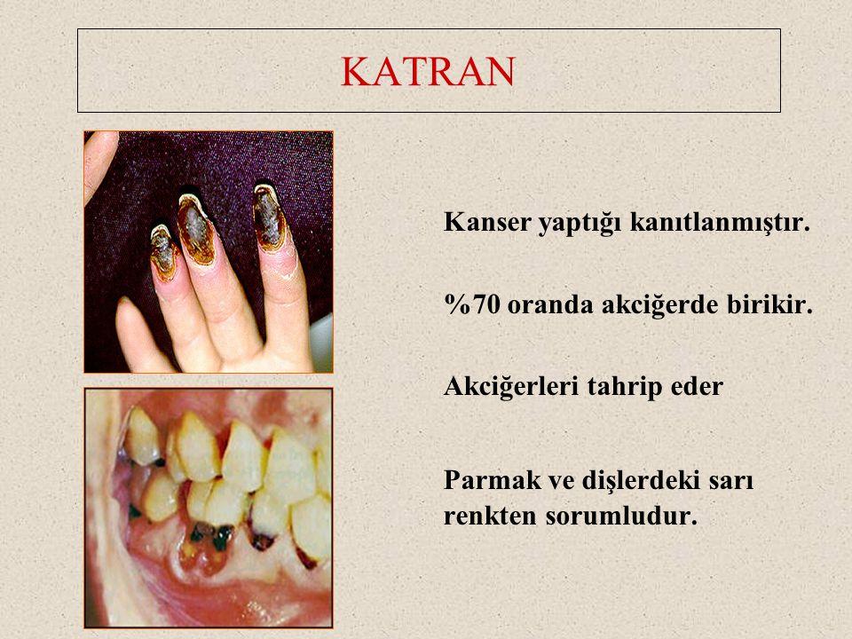 KATRAN Kanser yaptığı kanıtlanmıştır.