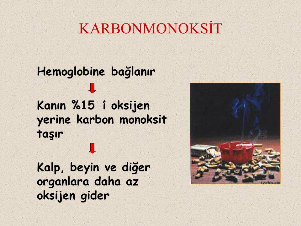 KARBONMONOKSİT Kanın %15 'i oksijen yerine karbon monoksit taşır