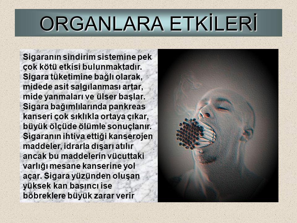 ORGANLARA ETKİLERİ