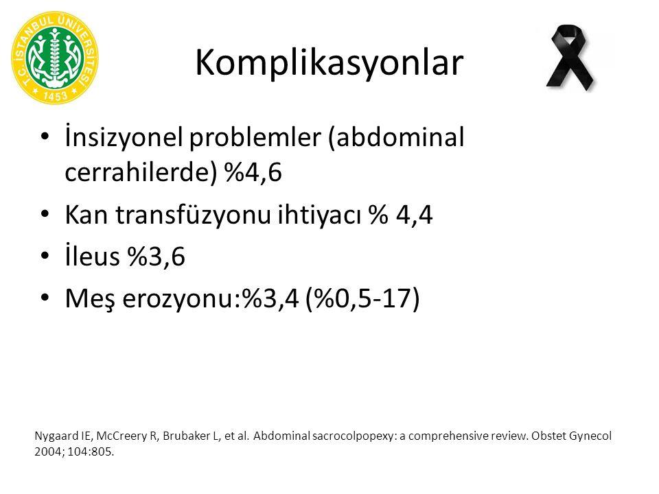 Komplikasyonlar İnsizyonel problemler (abdominal cerrahilerde) %4,6