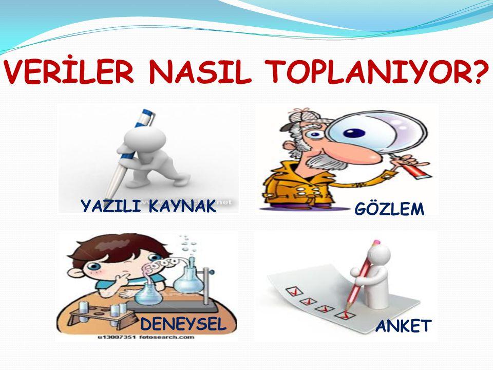 VERİLER NASIL TOPLANIYOR