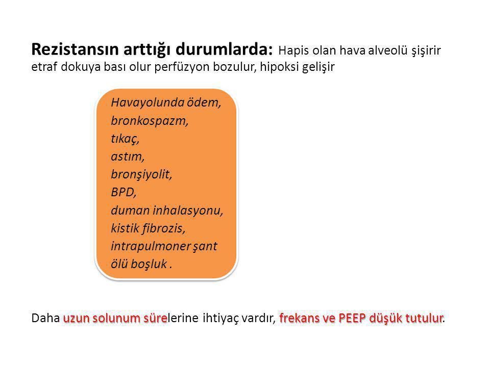 Havayolunda ödem, bronkospazm, tıkaç, astım, bronşiyolit, BPD,