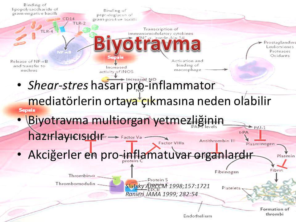 Biyotravma Shear-stres hasarı pro-inflammator mediatörlerin ortaya çıkmasına neden olabilir. Biyotravma multiorgan yetmezliğinin hazırlayıcısıdır.