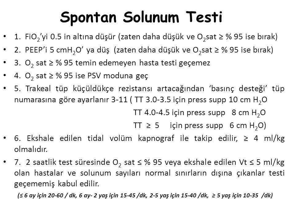 Spontan Solunum Testi 1. FiO2'yi 0.5 in altına düşür (zaten daha düşük ve O2sat ≥ % 95 ise bırak)