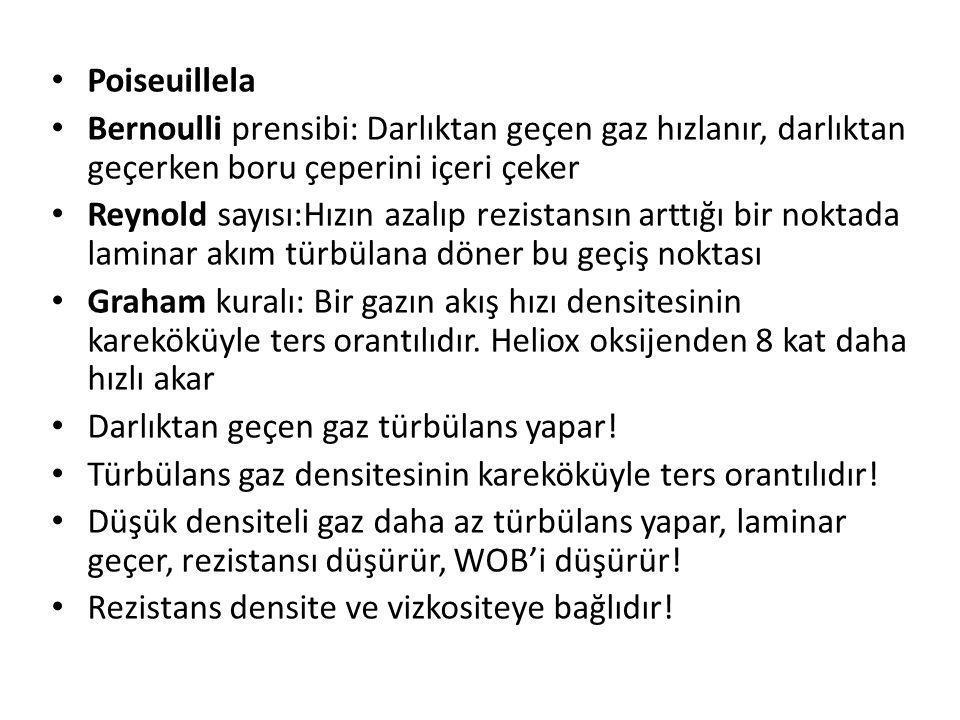 Poiseuillela Bernoulli prensibi: Darlıktan geçen gaz hızlanır, darlıktan geçerken boru çeperini içeri çeker.