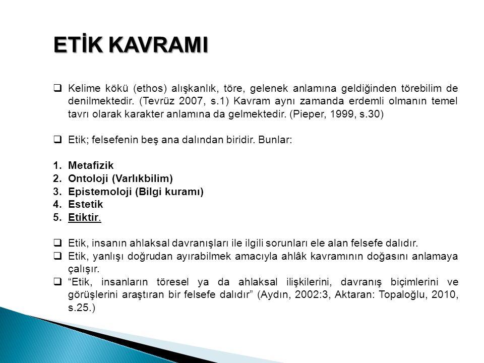 ETİK KAVRAMI