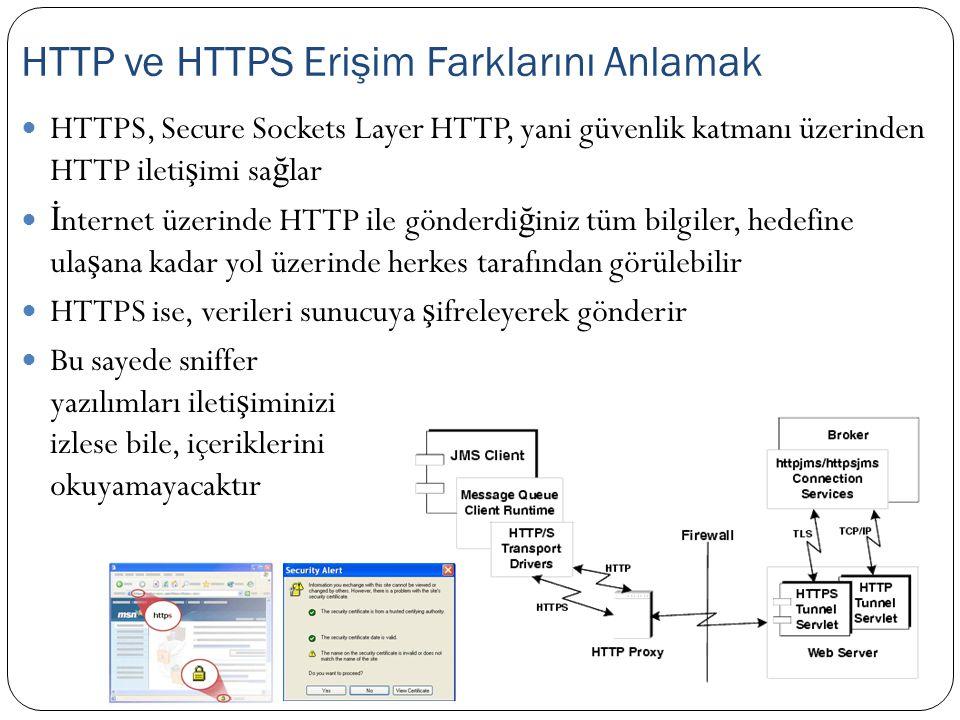 HTTP ve HTTPS Erişim Farklarını Anlamak