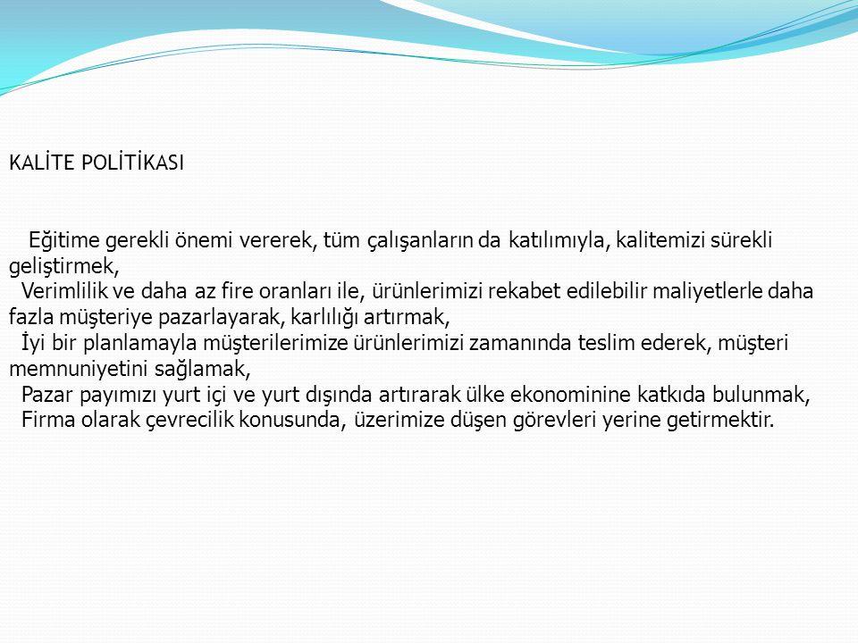 KALİTE POLİTİKASI