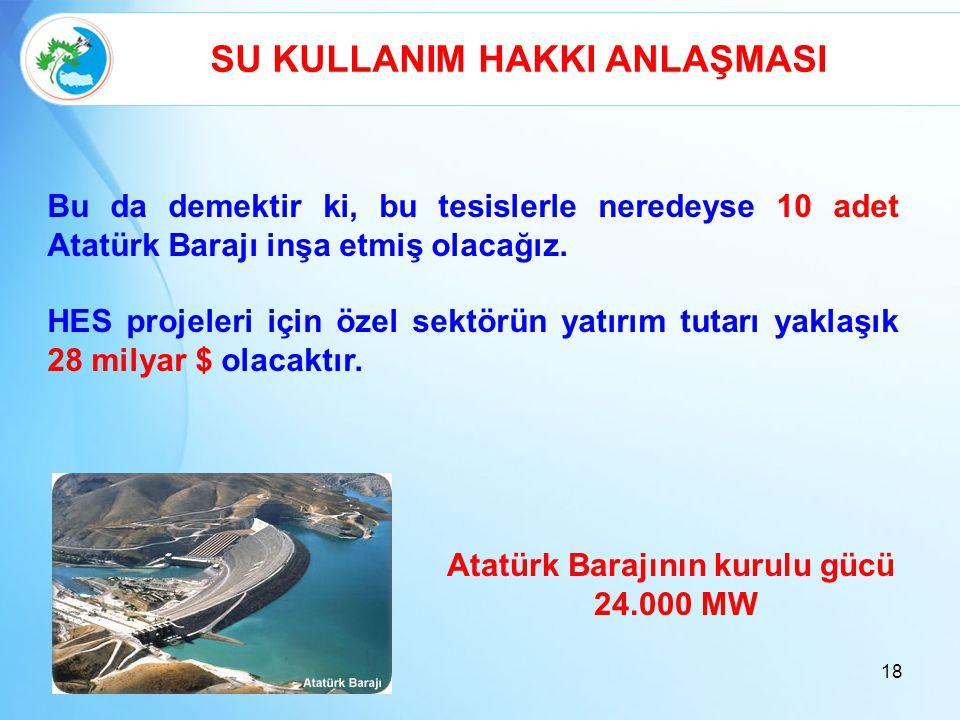 SU KULLANIM HAKKI ANLAŞMASI Atatürk Barajının kurulu gücü 24.000 MW