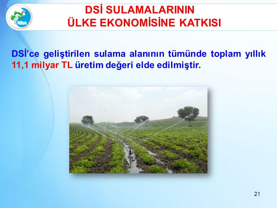 DSİ SULAMALARININ ÜLKE EKONOMİSİNE KATKISI