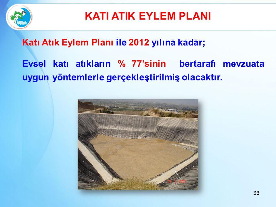 KATI ATIK EYLEM PLANI Katı Atık Eylem Planı ile 2012 yılına kadar;