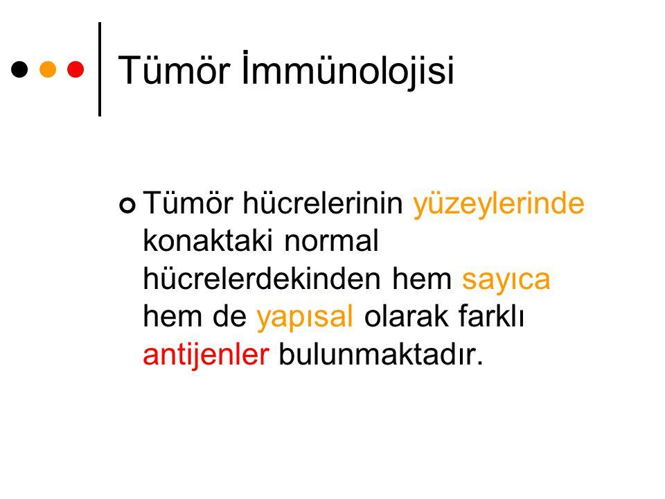 Tümör İmmünolojisi